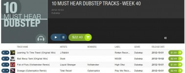 Beatport MUST-HEAR - 10.03.12