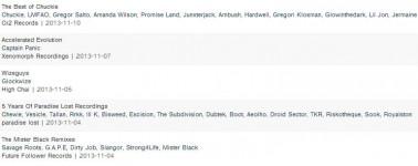 Beatport Dubstep Albums - 11.11.13