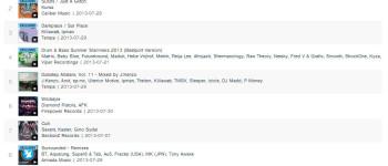 Top100 Albums #10 - 08.03.13