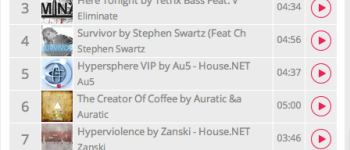 House.NET Top Ten All Time