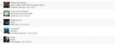 Dubstep Albums #41 - 05.27.13