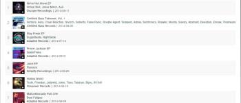 TOP10 Albums - 09.07.14