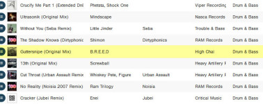Beatport Charts - 09.12.11
